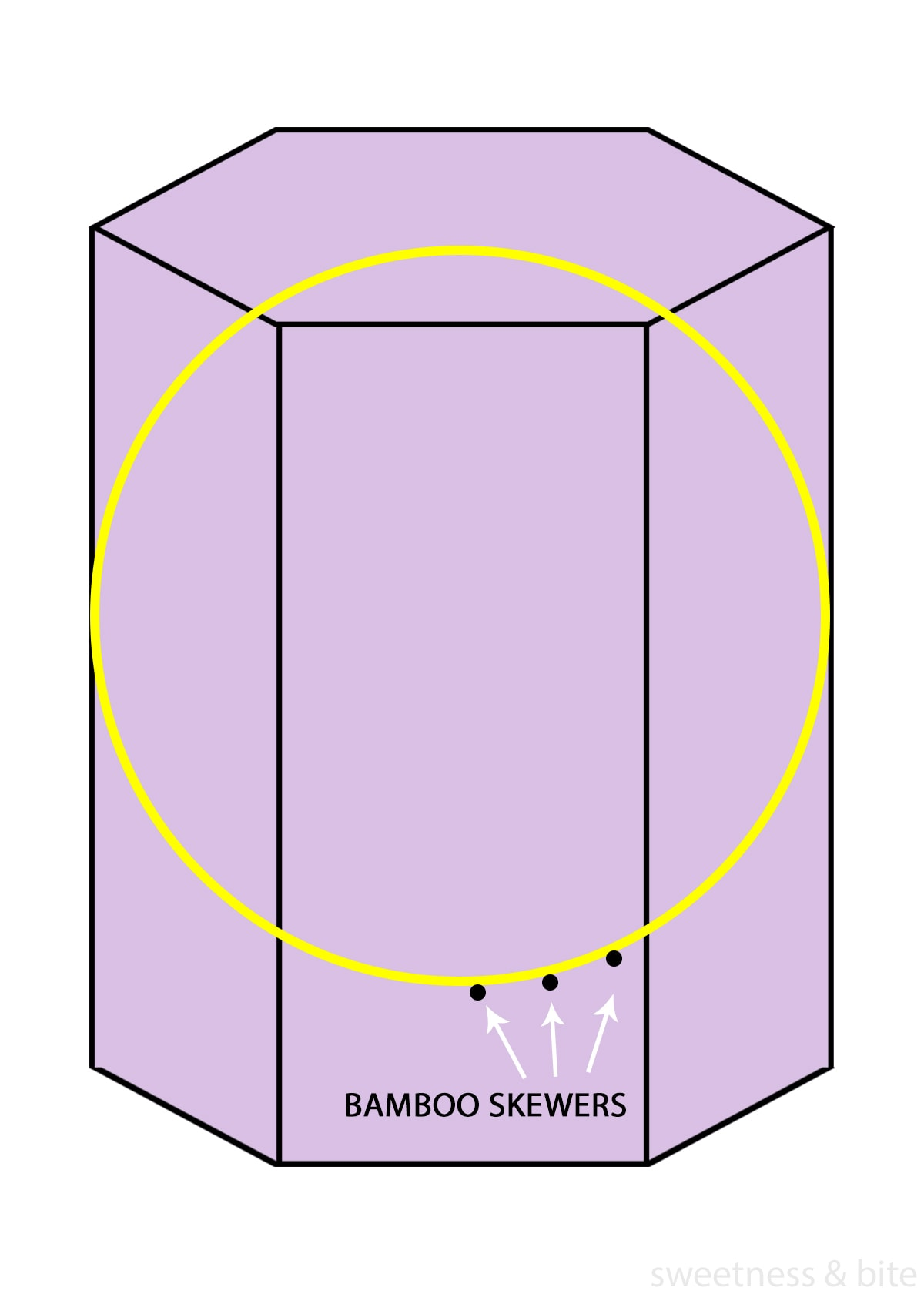 A diagram showing where to insert the skewers under the floral cake topper hoop to hold it up against the cake.